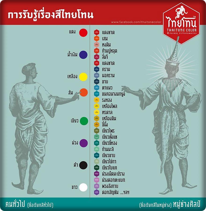 เสน่ห์สีไทยโทน : อัตลักษณ์ไทยสู่ Tropical color
