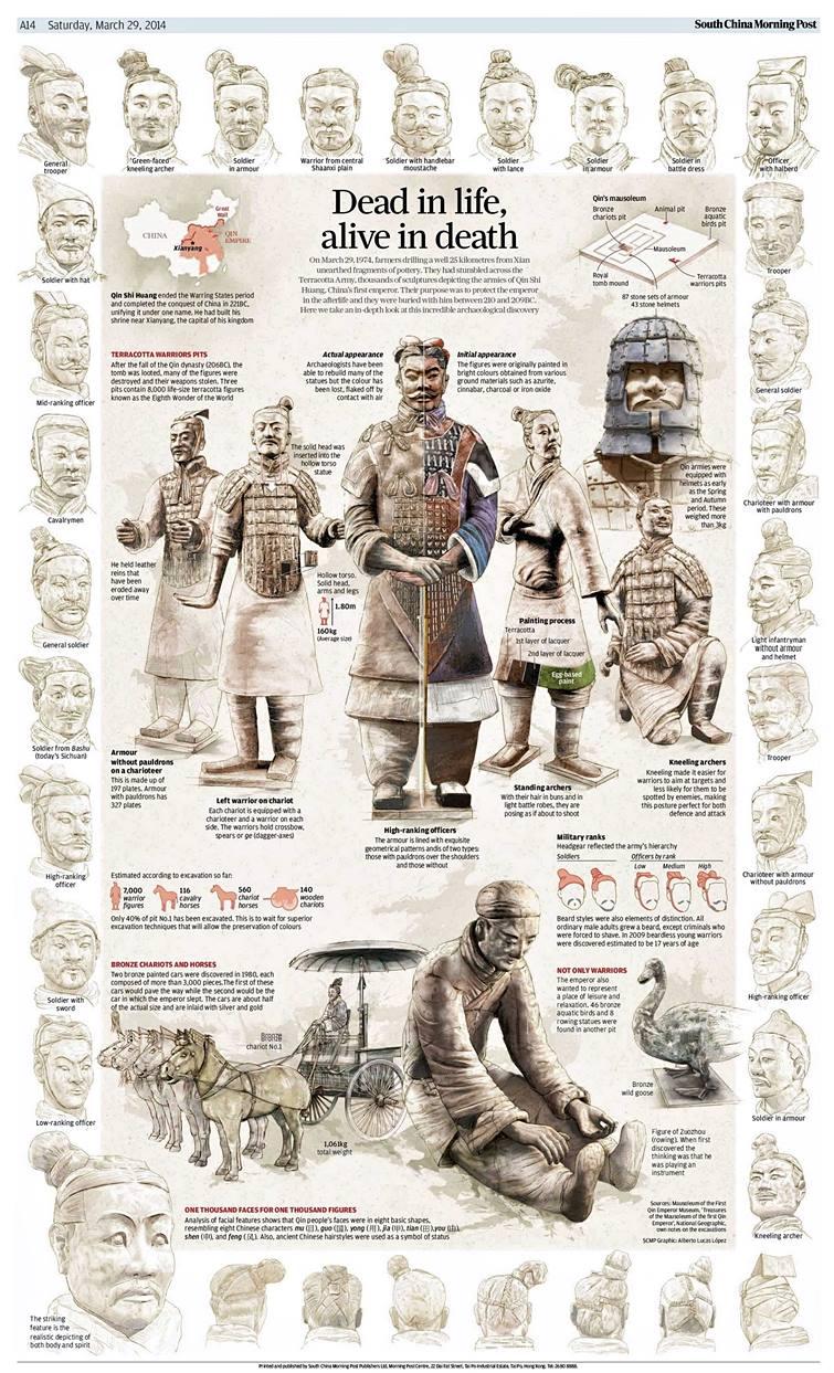 ยศทหาร โบราณวัตถุ